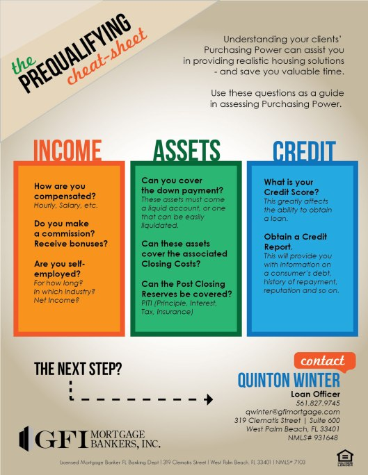 The PreQualifying Cheat Sheet for Realtors